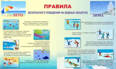 pravila-povedeniya-na-vode1.jpg